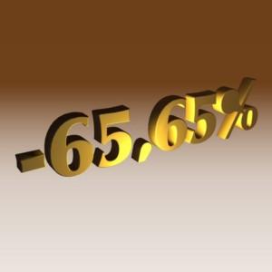 Minus 65,65%